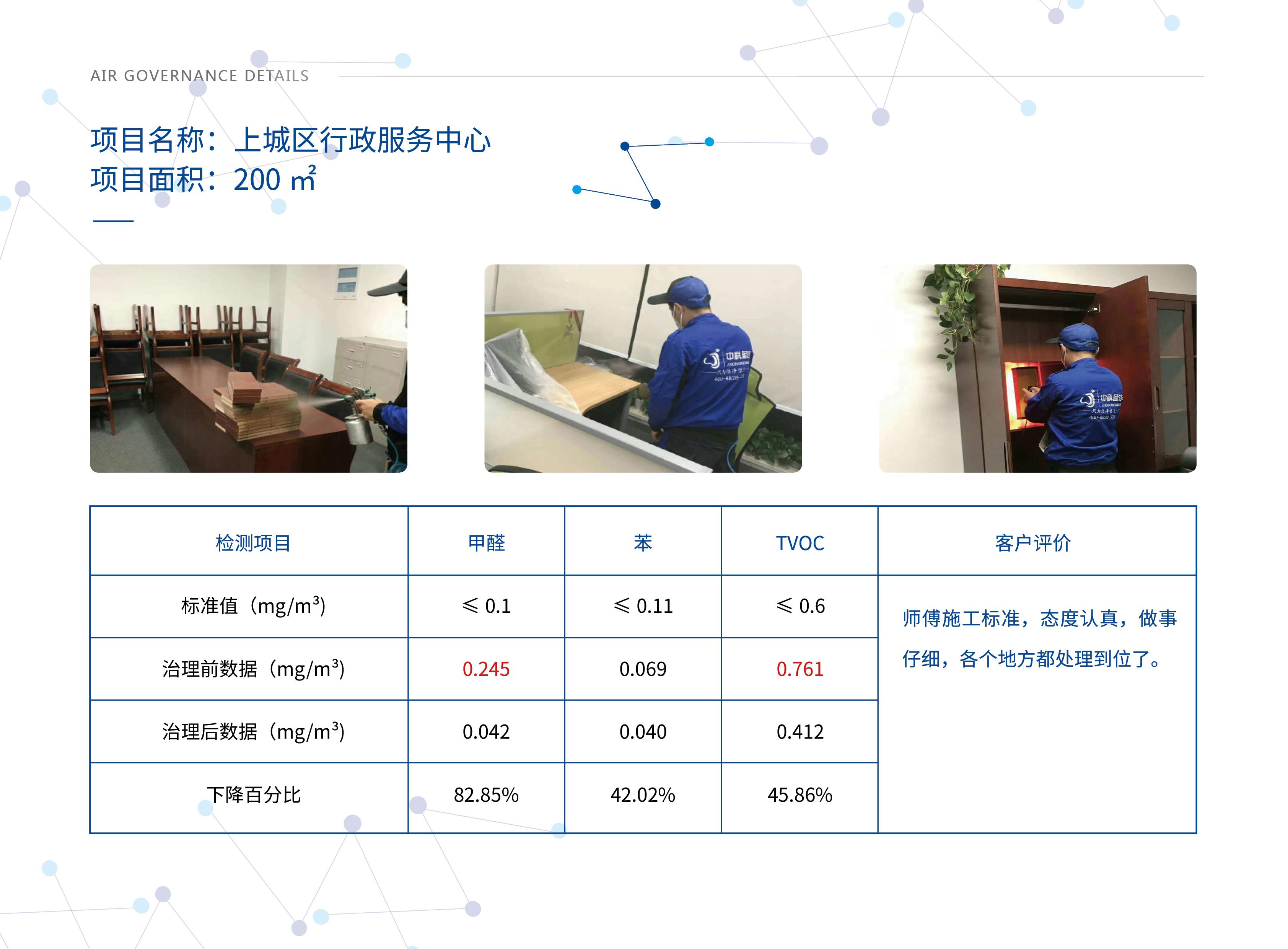 上城区行政服务中心.jpg